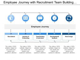 Employee Journey With Recruitment Team Building Development Role Change