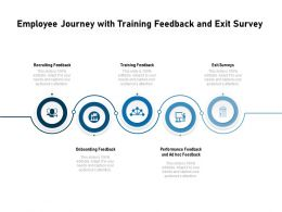 Employee Journey With Training Feedback And Exit Survey