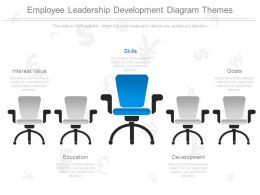 Employee Leadership Development Diagram Themes