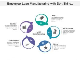 Employee Lean Manufacturing With Sort Shine Standard And Sustain