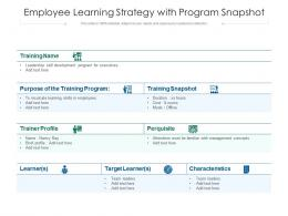 Employee Learning Strategy With Program Snapshot