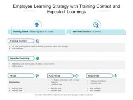 Employee Learning Strategy With Training Context And Expected Learnings