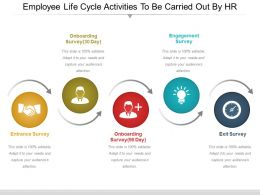 Employee Life Cycle Activities To Be Carried Out By Hr Ppt Icon