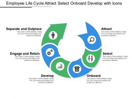 Employee Life Cycle Attract Select Onboard Develop With Icons