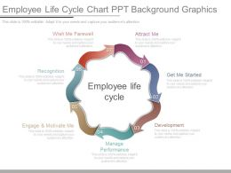 Employee Life Cycle Chart Ppt Background Graphics