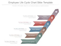 Employee Life Cycle Chart Slide Template