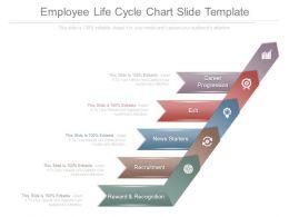 employee_life_cycle_chart_slide_template_Slide01