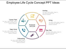 Employee Life Cycle Concept Ppt Ideas