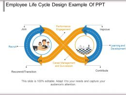 Employee Life Cycle Design Example Of Ppt