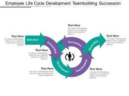Employee Life Cycle Development Teambuilding Succession