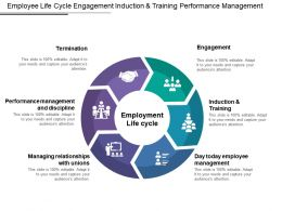 Employee Life Cycle Engagement Induction And Training Performance Management