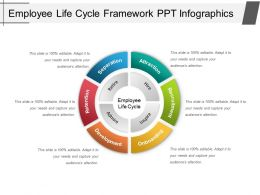 Employee Life Cycle Framework Ppt Infographics
