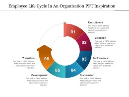 Employee Life Cycle In An Organization Ppt Inspiration