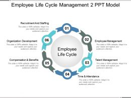 Employee Life Cycle Management 2 Ppt Model