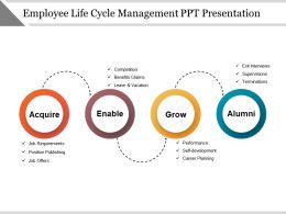 Employee Life Cycle Management Ppt Presentation