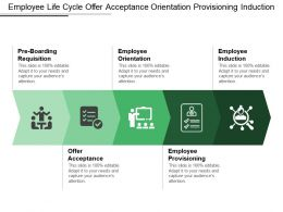 Employee Life Cycle Offer Acceptance Orientation Provisioning Induction