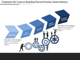 Employee Life Cycle On Boarding Recruit Develop Career Advisory