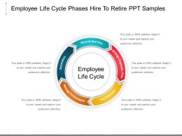Employee Life Cycle Phases Hire To Retire Ppt Samples