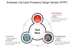 Employee Life Cycle Procedure Design Sample Of Ppt