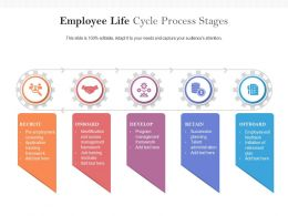 Employee Life Cycle Process Stages