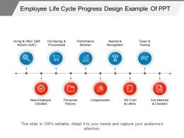 Employee Life Cycle Progress Design Example Of Ppt