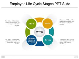 Employee Life Cycle Stages Ppt Slide
