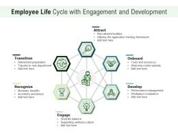 Employee Life Cycle With Engagement And Development