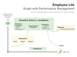 Employee Life Graph With Performance Management