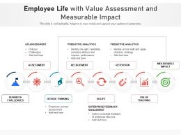 Employee Life With Value Assessment And Measurable Impact