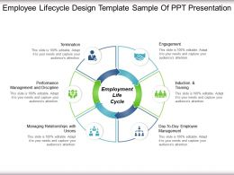 Employee Lifecycle Design Template Sample Of Ppt Presentation