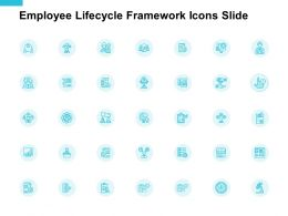 Employee Lifecycle Framework Icons Growth Strategy Ppt Powerpoint Slides