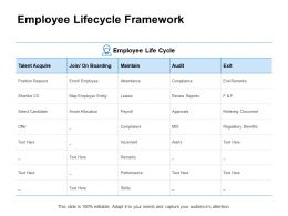 Employee Lifecycle Framework Increment Ppt Powerpoint Presentation Portfolio Templates