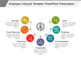 Employee Lifecycle Template Powerpoint Presentation