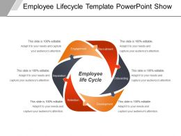 Employee Lifecycle Template Powerpoint Show