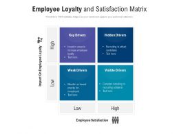 Employee Loyalty And Satisfaction Matrix