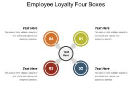 Employee Loyalty Four Boxes