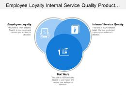 Employee Loyalty Internal Service Quality Product Development Commercialization