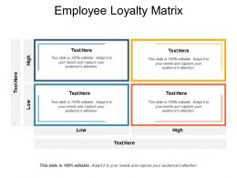 Employee Loyalty Matrix