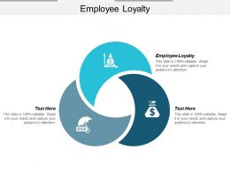 Employee Loyalty Ppt Powerpoint Presentation Ideas Icon Cpb
