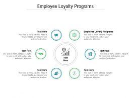Employee Loyalty Programs Ppt Powerpoint Presentation Styles Shapes Cpb
