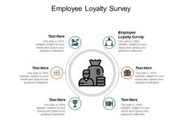 Employee Loyalty Survey Ppt Powerpoint Presentation Model Professional Cpb