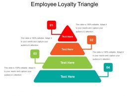 Employee Loyalty Triangle