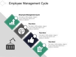 Employee Management Cycle Ppt Powerpoint Presentation Infographics Graphics Design Cpb