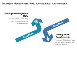 Employee Management Ratio Identify Initial Requirements Purchasing Subcontracting