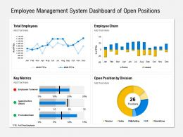 Employee Management System Dashboard Of Open Positions