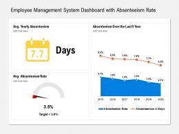 Employee Management System Dashboard With Absenteeism Rate