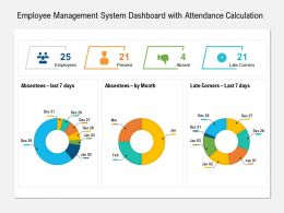 Employee Management System Dashboard With Attendance Calculation