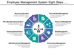 Employee Management System Eight Steps In Circular Manner