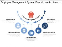 Employee Management System Five Module In Linear Manner