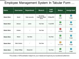 Employee Management System In Tabular Form Having Eight Columns